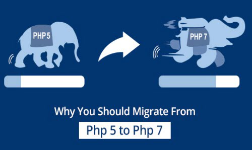 Why You Should Migrate From Php 5 to Php 7